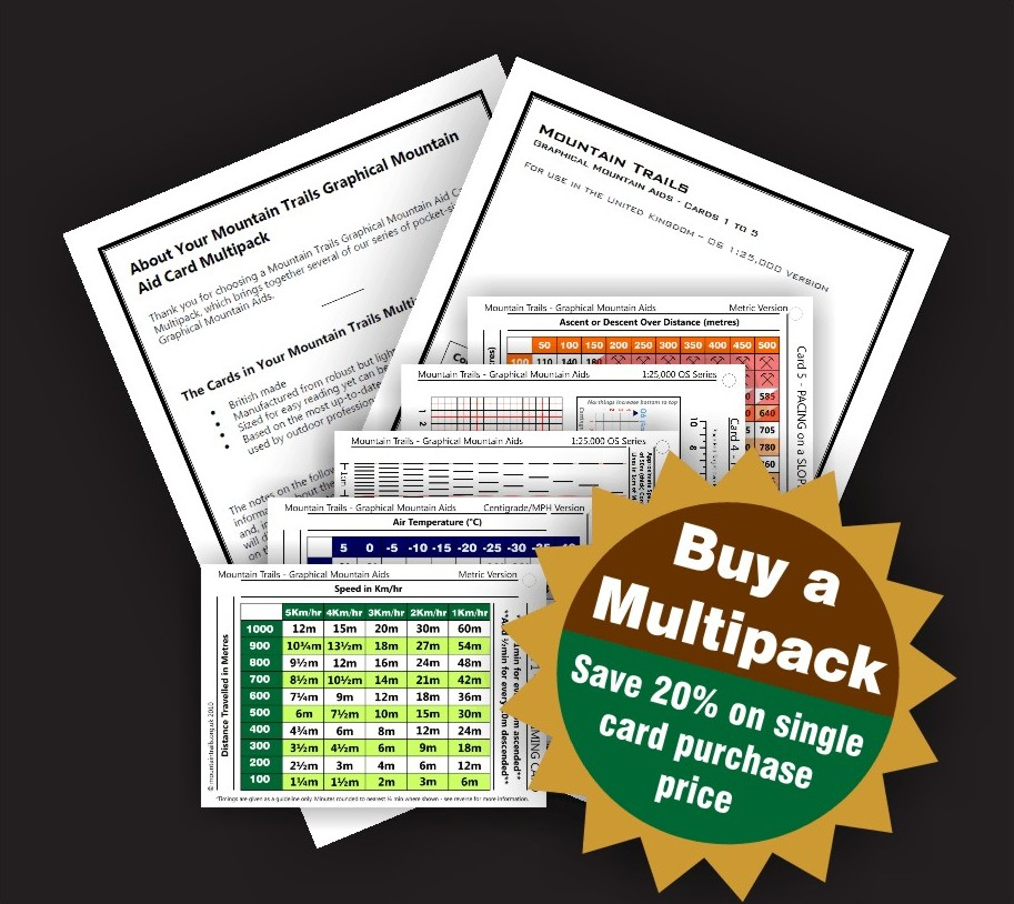 Card Multipack Image